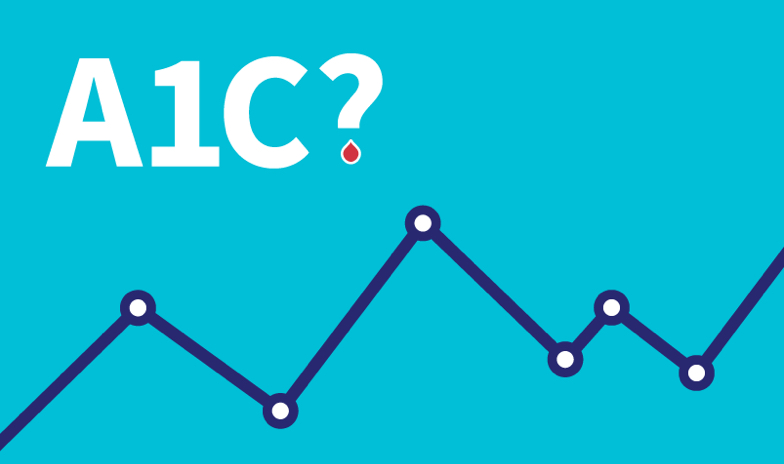 What is A1C? graphic